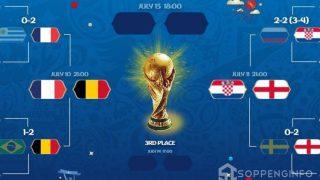Ini Jadwal Siaran Langsung Babak Semifinal Piala Dunia 2018